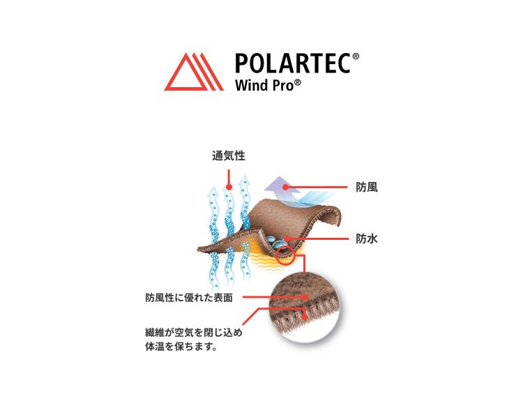 POLARTEC WIND PRO 機能説明画像